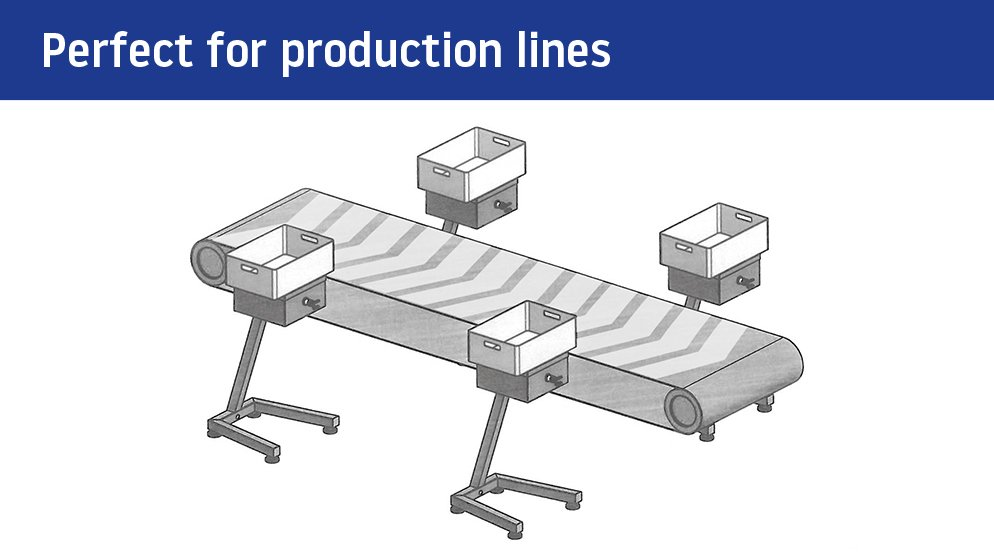 Miveg Wrap System 600 · Produktionslinie · Production Line