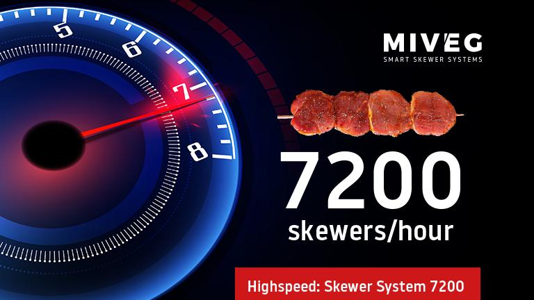 MIVEG · Skewer System 7200