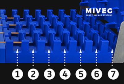 Miveg Stick System 480 · Kassette