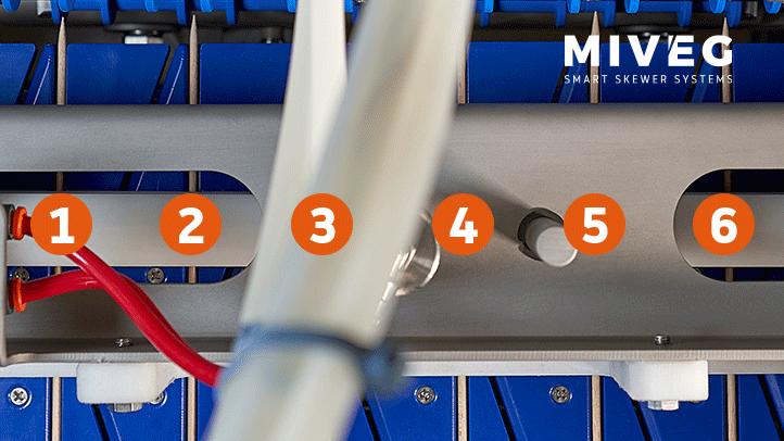 MIVEG Spießmaschinen und Spießsysteme für Grill und Convenience.