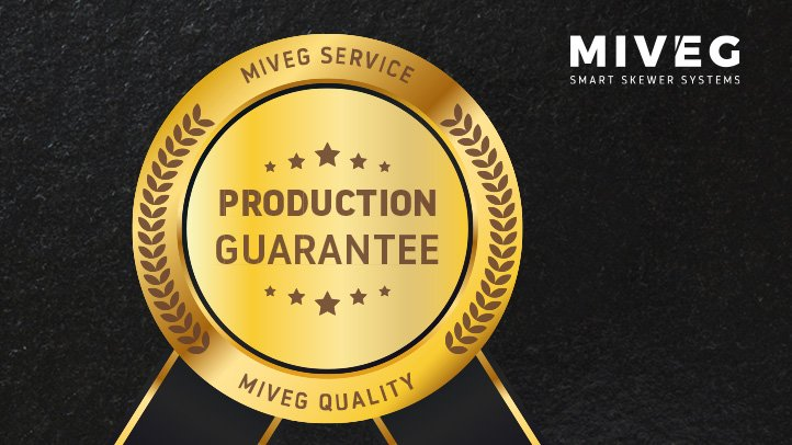 MIVEG Skewer Systems · Skewer Machines · Production Guarantee